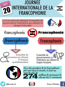 Journee Internationale de la Francophonie